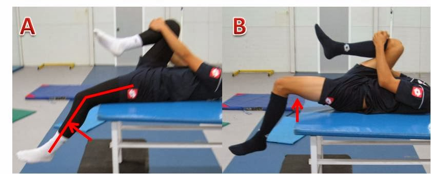 Indestructible knees and coming back from injury for Test fisioterapia